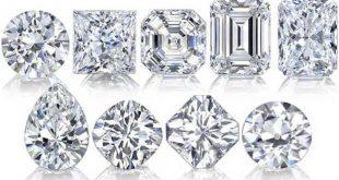 Diamond Exchange NYC Diamond District